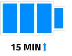15 min